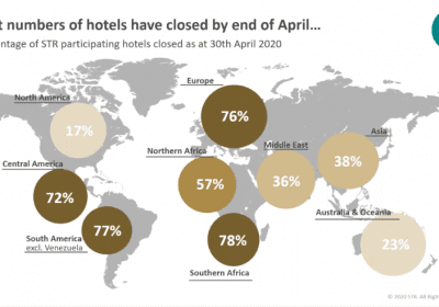 A summary of STR's European Hotel Analysis